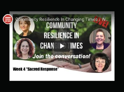 Community Resilience in Changing Times Thumbnail